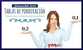 20160120085833-ponderaciones-2016.yaq.jpg